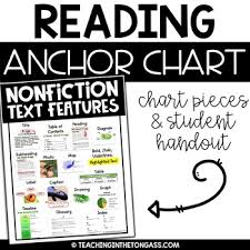 Nonfiction Text Features Anchor Chart Printable Nonfiction Text Features Poster Reading Anchor Chart