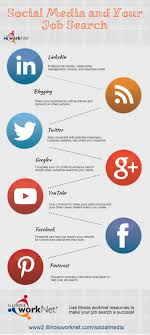 social media and job search ly social media and job search infographic