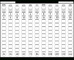 times table 212 worksheets 1 2 3 4 5 6 7 8 9 10 11 for times tables worksheets 1 12