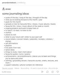 Pin by Ava Fischer on journal in 2020 | Journal writing prompts, Bullet  journal ideas pages, Journal writing