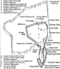 Image result for city of david map