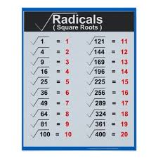 Radicals Square Roots Posters Zazzle Com Square Roots