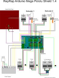 diy reprap 3d printer for beginners p2 wire reprap 3d printer