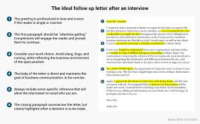 to better understand the position of a thank you letter after a s meeting the sle provided by business insider would be a good start