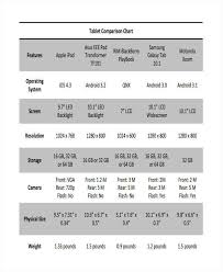 Tablet Comparison 2017 Chart 9 Comparison Chart Template Free Sample Example Format