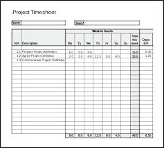 Time Log Template Excel – Buonappetito.club