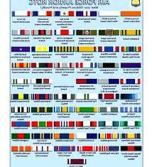 Usmc Ribbon Order Chart Download Usmc Ribbon Rack Builder Paroquiasces Com