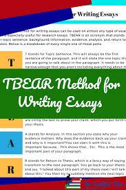 Starting Essays Tbear Method For Writing Essays Essay Writing Essay