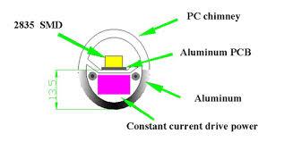 wiring diagram led tubes wiring image wiring diagram gm led tube light led fluorescent tube manufacturer on wiring diagram led tubes