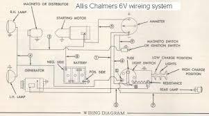 6v wiring diagram allis chalmers c allis chalmers b c 6v wiring diagram allis chalmers c
