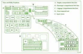 fuse box on jaguar s type just another wiring diagram blog • jaguar fuse box simple wiring diagram site rh 10 8 1 ohnevergnuegen de fuse box diagram