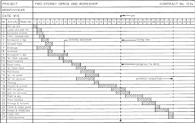 Bar Chart For Building Construction Builders Engineer Project And Building Bar Chart Programme