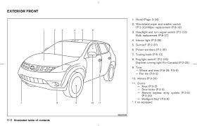 2005 murano owner's manual Nissan Murano Fuse Box Nissan Murano Fuse Box #12 nissan murano fuse box diagram