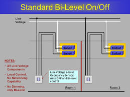 brian liebel pe lc afterimage s p a c e ppt standard bi level on off