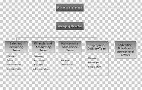 Organizational Chart Company Organizational Structure