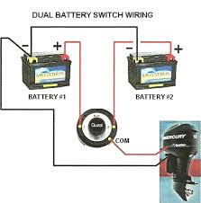 boat wiring for dual battery switch diagram simple 2 sevimliler how to hook up dual batteries in a boat at Dual Battery Switch Wiring Diagram