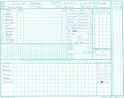 Cricket Score Sheet 20 Overs Excel Badgers Cricket Club The Statistical Sett
