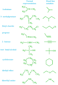 what is structural formula structural formula condensed structural formula define structural