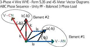 200 Amp Meter Base Diagram vector diagram 4 wire wye metered on a 5s jpg