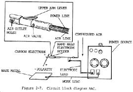 welding cart diagram wirdig regulator wiring diagram on diagram of century wire feed welder parts