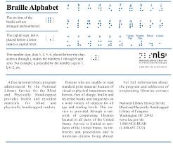 Braille Words Chart Braille Alphabet Card National Library Service For The