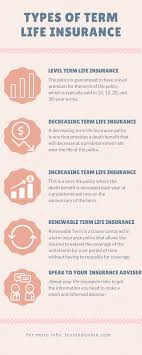 The premium increases as well, but it allows policyholders to pay lower. There Are Numerous Benefits Of Term Life Insurance But Before Having Term Life Insurance You Should Know All The Term Life Life Insurance Term Life Insurance