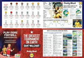 Football Cartophilic Info Exchange Daily Mail The