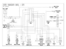wiring diagram 2007 polaris ranger 500 wiring schematic polaris sportsman 500 wiring diagram pdf at Polaris Wiring Diagram