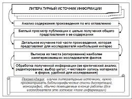 Основные методы поиска обработки и хранения информации ее  обработка полученной информации ее критический анализ редактирование выбор цитат чистовая запись материала в форме удобной для исследования
