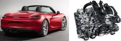 similiar flat six keywords what is a flat six engine