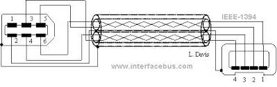 firewire cable wire diagram not lossing wiring diagram • firewire wire diagram wiring diagram todays rh 6 4 10 1813weddingbarn com cat 5 cable diagram