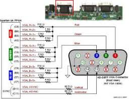 vga cable wire diagram images vga monitor cable wiring diagram vga cable wire diagram circuit and schematic wiring