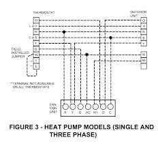 york heat pump wiring wiring diagram rules wiring diagram for york heat pump wiring diagram expert york affinity heat pump wiring diagram york heat pump wiring