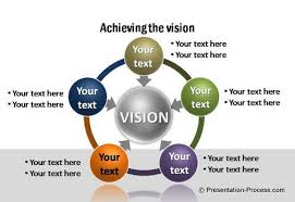 Powerpoint Strategy Diagrams