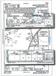 Is Expired Data Usable Rainier Flight Service Blog