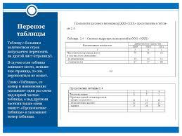 Гост оформление курсовых работ Анализ российского рынка кормов для домашних животных