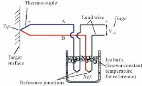 thermocouple wiring diagram wiring diagram libraries thermocouple wiring diagram