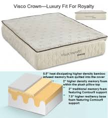 bed boss mattress. Brilliant Boss The Bed Boss Visco Crown PT Inside Mattress