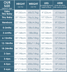 Old Navy Toddler Size Chart Elegant Baby Clothes Chart