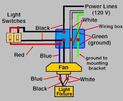 wiring a ceiling fan light hostingrq com wiring a ceiling fan light ceiling fan wiringdiagram 2 source dimmer switch wiring diagram
