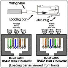 3 dual phone jack wiring diagram cat 3 wiring diagrams how to wire a telephone jack at Cat 3 Wiring Diagram