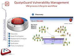 Vulnerability Remediation Process Flow Chart Qg Vulnerability Management Module Ppt Download