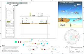 great dane trailer wiring diagram wiring diagrams for dummies • visio circuit diagram shapes electrical drawing tropicalspa great dane trailer wiring diagram grote tractor trailer wiring diagram
