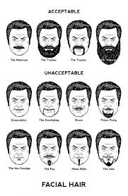 Ron Swanson Chart Of Manliness Pin On Ron Frickin Swanson