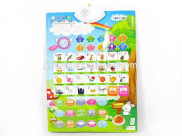 Hot Sale Kids English Alphabet Learning Toy Plastic Voice Educational Wall Charts Al012051 Buy Educational Wall Charts Childrens Educational Wall