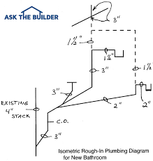 Draw Plumbing Plans