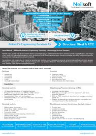 Rcc Column Design Ppt Ppt Structural Steel And Reinforced Cement Concrete Rcc