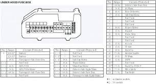 2007 mitsubishi endeavor fuse box diagram used super wiring 2005 mitsubishi endeavor fuse box diagram 2007 mitsubishi endeavor fuse box diagram module feedback wiring mitsubishi endeavor fuse box