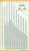Rumors Lies And Army Apft Calculator Fee Calculator