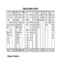Tenths Hundredths Thousandths Chart Place Value Chart With Tenths Hundredths And Thousandths